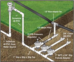 Genesis_Utilities_03_Sprinklers_Irrigaion_Automatic-Sprinkler_Drip-Irrigation_Rain-Bird-Sprinkler_Garden-Water-Sprinklers_Residential-Irragation-System_U