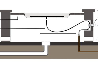 Genesis_Utilities_05_Outdoor-Stone_gas-fire-pit-diagram_tray-burner_gas-connection-hose_ventilation_drainage_fire-pit-structure_gas-valve_ventilation_gas