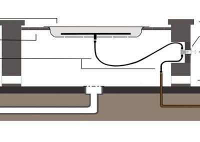 Genesis_Utilities_05_Outdoor-Stone_gas-fire-pit-diagram_tray-burner_gas-connection-hose_ventilation_drainage_fire-pit-structure_gas-valve_ventilation_gas
